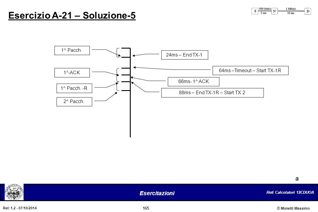 Reti Calcolatori 12CDUOA 165 Esercitazioni © Monetti Massimo Rel: 1.2 - 07/10/2014 Esercizio A-21 – Soluzione-5 a 24ms – End TX-1 1^ Pacch. 66ms- 1^ A