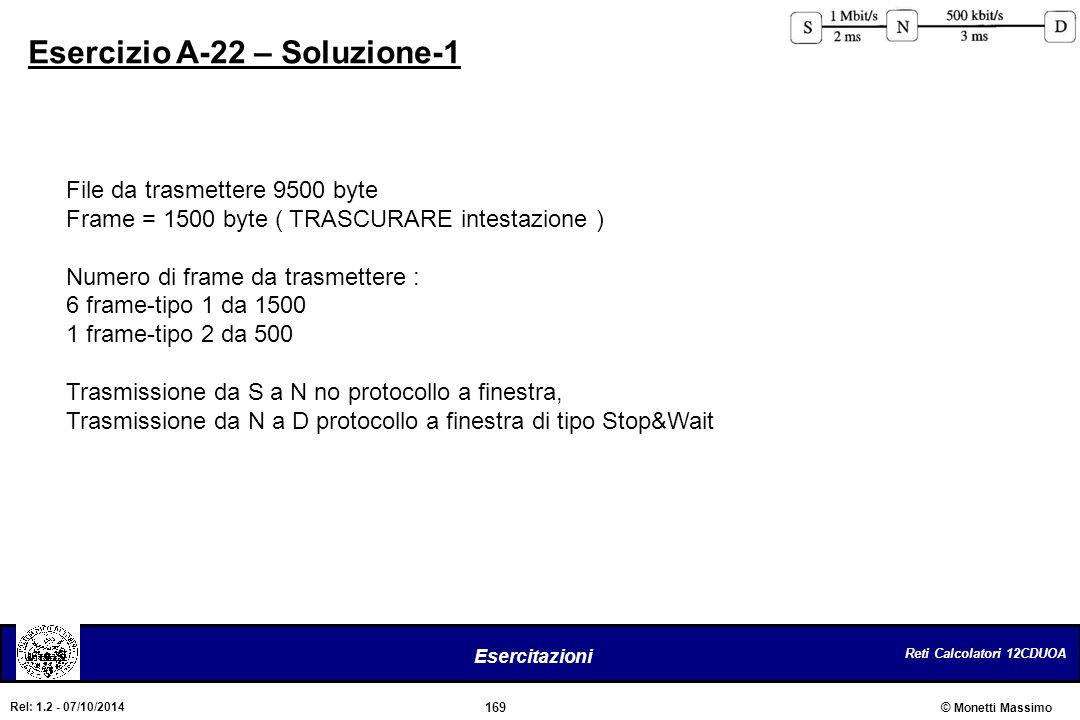 Reti Calcolatori 12CDUOA 169 Esercitazioni © Monetti Massimo Rel: 1.2 - 07/10/2014 Esercizio A-22 – Soluzione-1 File da trasmettere 9500 byte Frame =