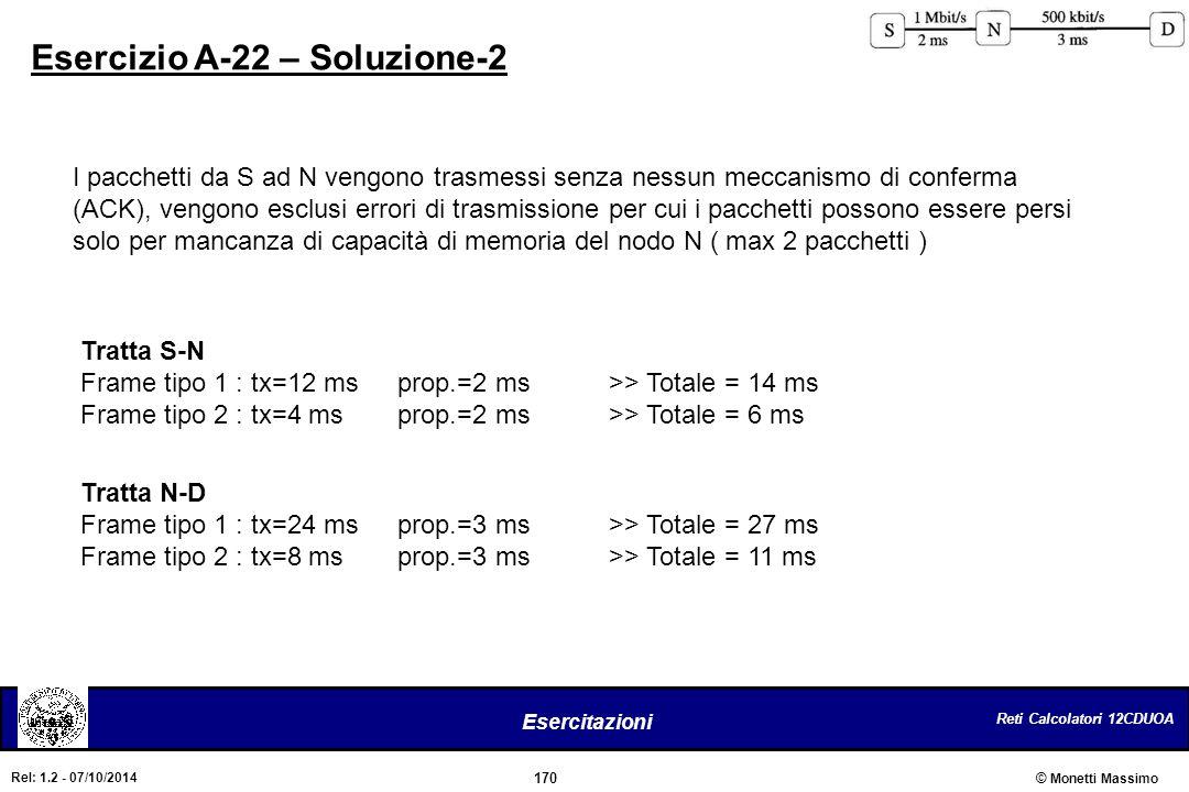 Reti Calcolatori 12CDUOA 170 Esercitazioni © Monetti Massimo Rel: 1.2 - 07/10/2014 Esercizio A-22 – Soluzione-2 I pacchetti da S ad N vengono trasmess
