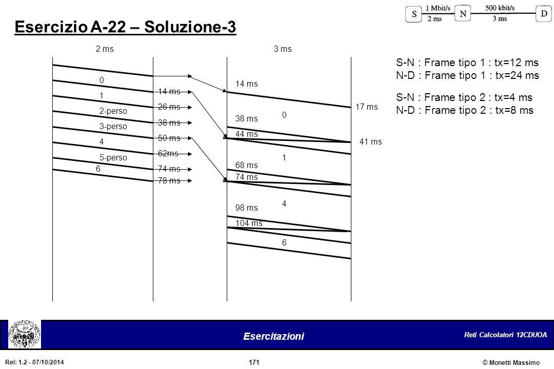 Reti Calcolatori 12CDUOA 171 Esercitazioni © Monetti Massimo Rel: 1.2 - 07/10/2014 Esercizio A-22 – Soluzione-3 S-N : Frame tipo 1 : tx=12 ms N-D : Fr