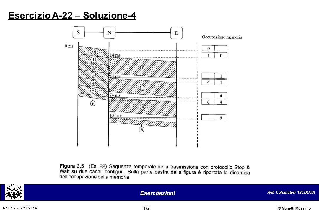 Reti Calcolatori 12CDUOA 172 Esercitazioni © Monetti Massimo Rel: 1.2 - 07/10/2014 Esercizio A-22 – Soluzione-4