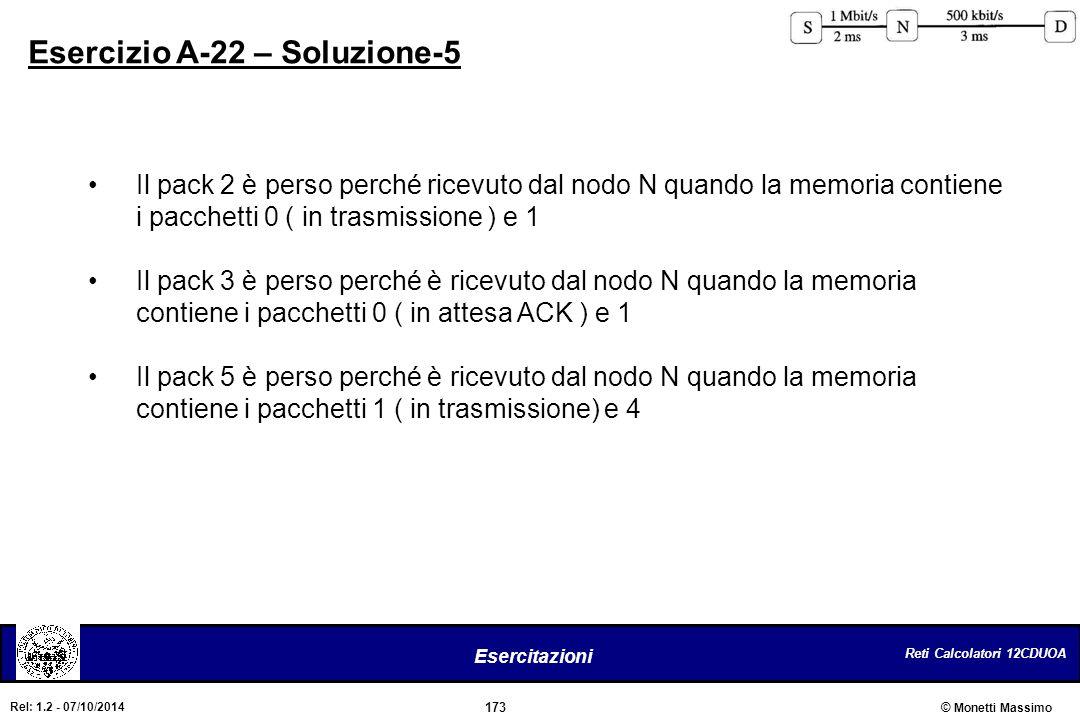 Reti Calcolatori 12CDUOA 173 Esercitazioni © Monetti Massimo Rel: 1.2 - 07/10/2014 Esercizio A-22 – Soluzione-5 Il pack 2 è perso perché ricevuto dal