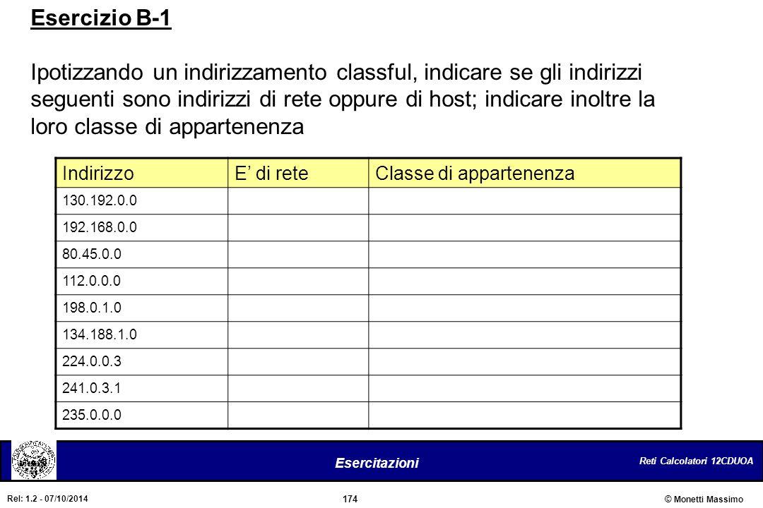 Reti Calcolatori 12CDUOA 174 Esercitazioni © Monetti Massimo Rel: 1.2 - 07/10/2014 Esercizio B-1 Ipotizzando un indirizzamento classful, indicare se g