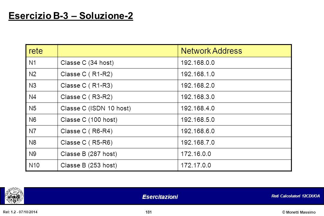 Reti Calcolatori 12CDUOA 181 Esercitazioni © Monetti Massimo Rel: 1.2 - 07/10/2014 reteNetwork Address N1 Classe C (34 host)192.168.0.0 N2 Classe C (