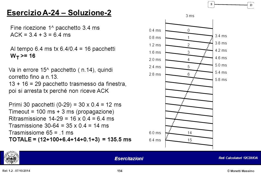 Reti Calcolatori 12CDUOA 194 Esercitazioni © Monetti Massimo Rel: 1.2 - 07/10/2014 Esercizio A-24 – Soluzione-2 0 1 2 3 4 5 6 3.8 ms 4.2 ms 4.6 ms 5.0