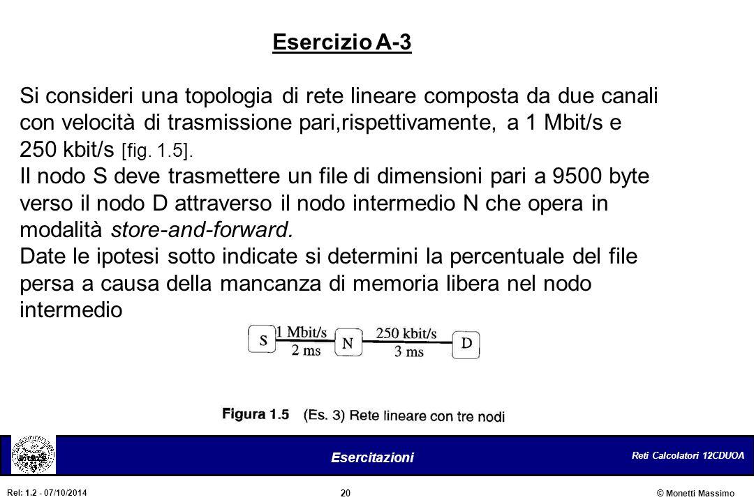 Reti Calcolatori 12CDUOA 20 Esercitazioni © Monetti Massimo Rel: 1.2 - 07/10/2014 Esercizio A-3 Si consideri una topologia di rete lineare composta da