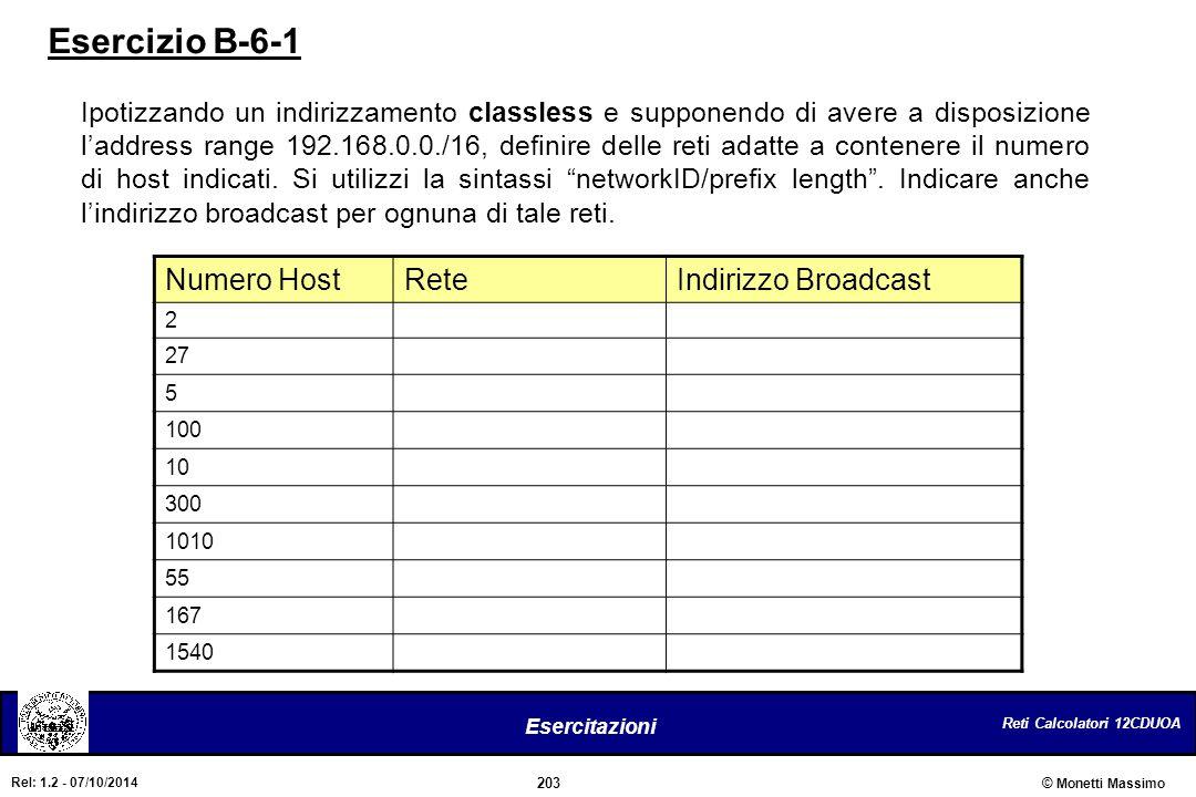 Reti Calcolatori 12CDUOA 203 Esercitazioni © Monetti Massimo Rel: 1.2 - 07/10/2014 Esercizio B-6-1 Ipotizzando un indirizzamento classless e supponend