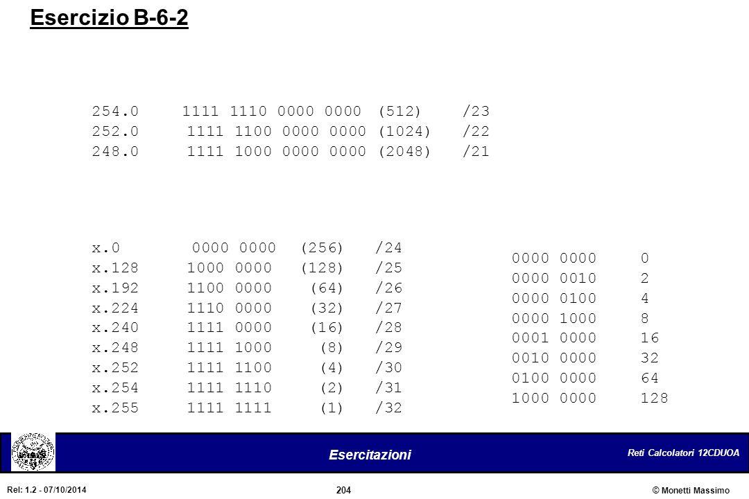Reti Calcolatori 12CDUOA 204 Esercitazioni © Monetti Massimo Rel: 1.2 - 07/10/2014 Esercizio B-6-2 x.0 0000 0000(256) /24 x.128 1000 0000(128) /25 x.1
