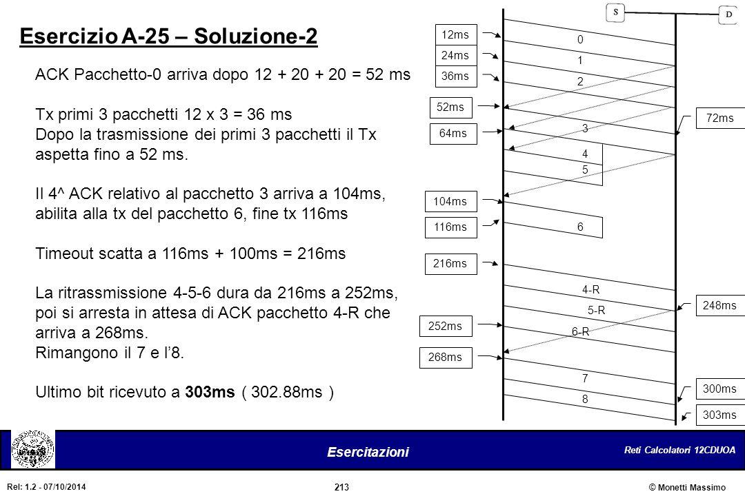 Reti Calcolatori 12CDUOA 213 Esercitazioni © Monetti Massimo Rel: 1.2 - 07/10/2014 Esercizio A-25 – Soluzione-2 ACK Pacchetto-0 arriva dopo 12 + 20 +