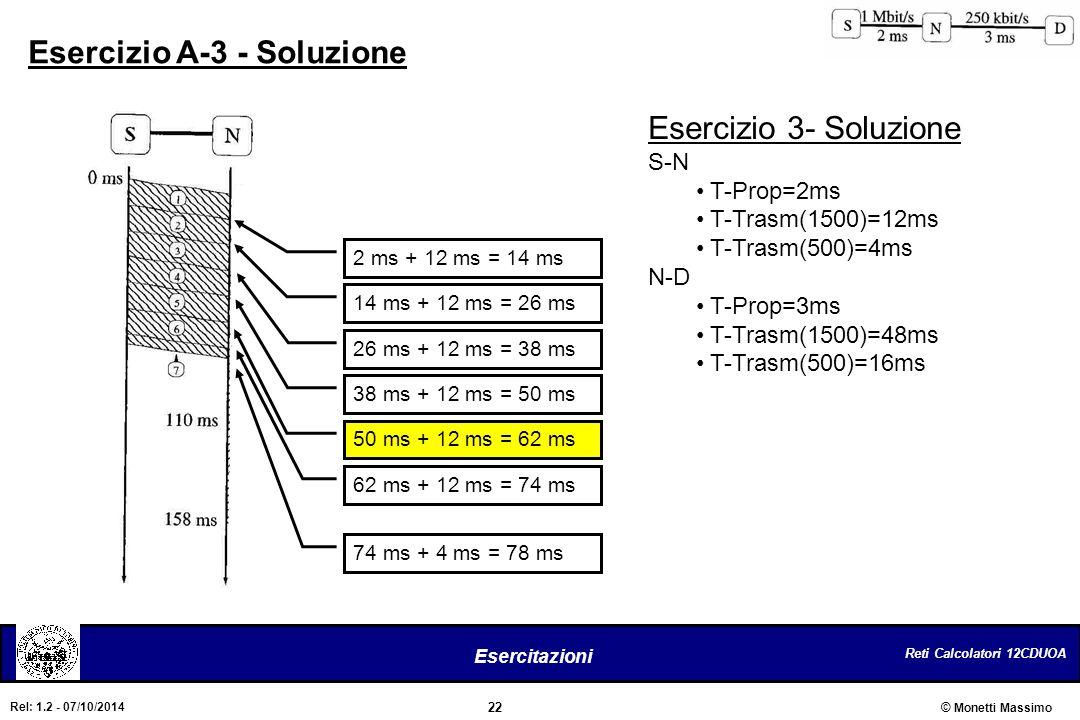 Reti Calcolatori 12CDUOA 22 Esercitazioni © Monetti Massimo Rel: 1.2 - 07/10/2014 Esercizio A-3 - Soluzione 2 ms + 12 ms = 14 ms Esercizio 3- Soluzion