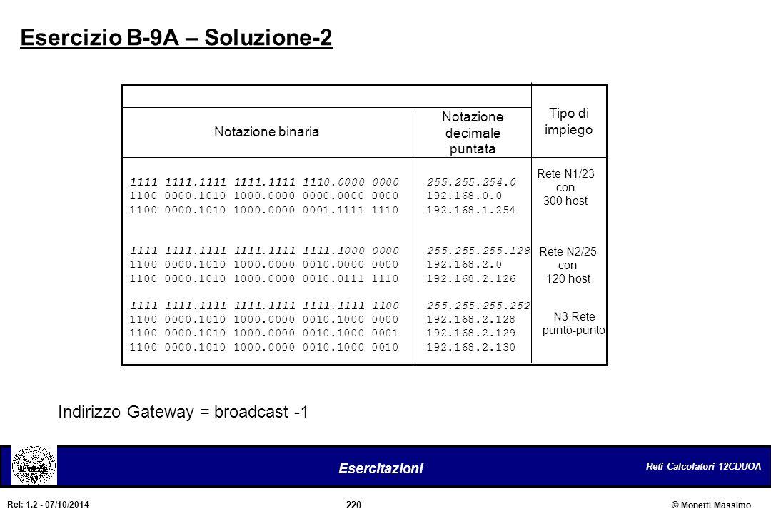 Reti Calcolatori 12CDUOA 220 Esercitazioni © Monetti Massimo Rel: 1.2 - 07/10/2014 Notazione binaria Tipo di impiego Rete N1/23 con 300 host N3 Rete p
