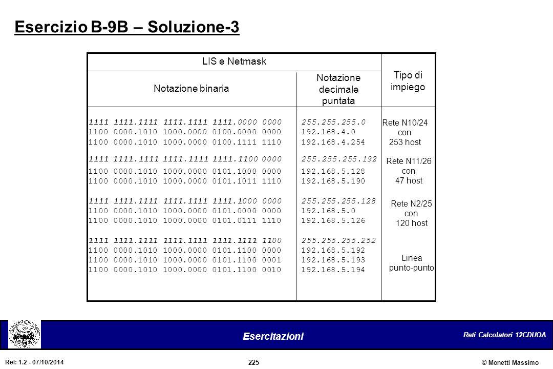 Reti Calcolatori 12CDUOA 225 Esercitazioni © Monetti Massimo Rel: 1.2 - 07/10/2014 LIS e Netmask Notazione binaria Tipo di impiego Rete N10/24 con 253