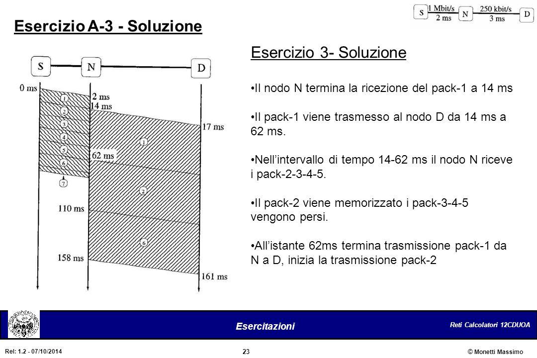 Reti Calcolatori 12CDUOA 23 Esercitazioni © Monetti Massimo Rel: 1.2 - 07/10/2014 Esercizio A-3 - Soluzione Esercizio 3- Soluzione Il nodo N termina l