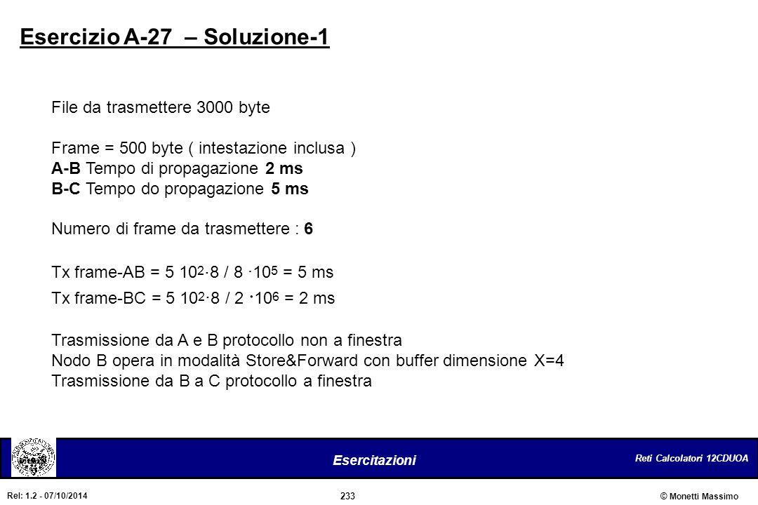 Reti Calcolatori 12CDUOA 233 Esercitazioni © Monetti Massimo Rel: 1.2 - 07/10/2014 Esercizio A-27 – Soluzione-1 File da trasmettere 3000 byte Frame =