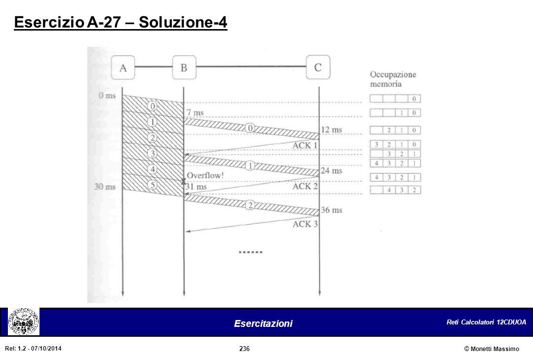 Reti Calcolatori 12CDUOA 236 Esercitazioni © Monetti Massimo Rel: 1.2 - 07/10/2014 Esercizio A-27 – Soluzione-4