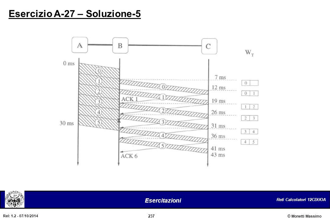 Reti Calcolatori 12CDUOA 237 Esercitazioni © Monetti Massimo Rel: 1.2 - 07/10/2014 Esercizio A-27 – Soluzione-5
