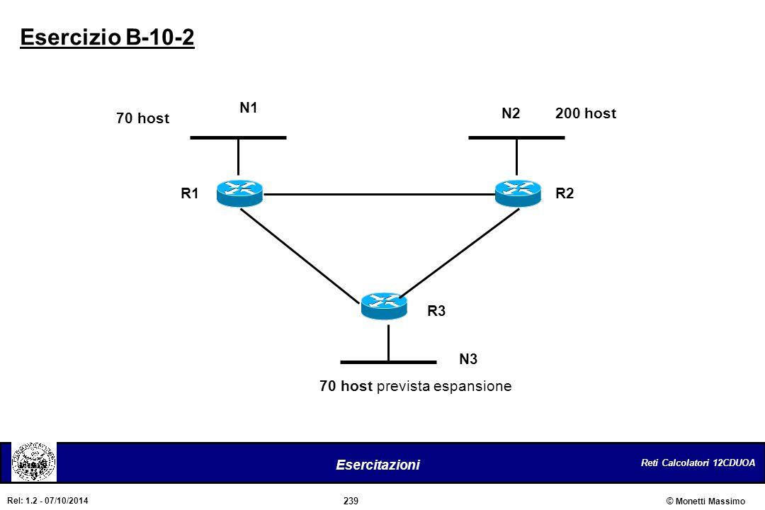 Reti Calcolatori 12CDUOA 239 Esercitazioni © Monetti Massimo Rel: 1.2 - 07/10/2014 70 host 200 host 70 host prevista espansione R1R2 R3 N1 N2 N3 Eserc