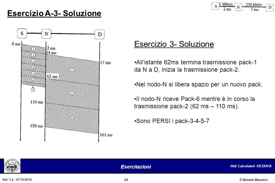 Reti Calcolatori 12CDUOA 24 Esercitazioni © Monetti Massimo Rel: 1.2 - 07/10/2014 Esercizio A-3- Soluzione Esercizio 3- Soluzione All'istante 62ms ter