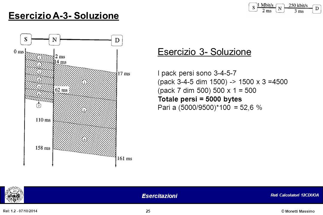 Reti Calcolatori 12CDUOA 25 Esercitazioni © Monetti Massimo Rel: 1.2 - 07/10/2014 Esercizio A-3- Soluzione Esercizio 3- Soluzione I pack persi sono 3-