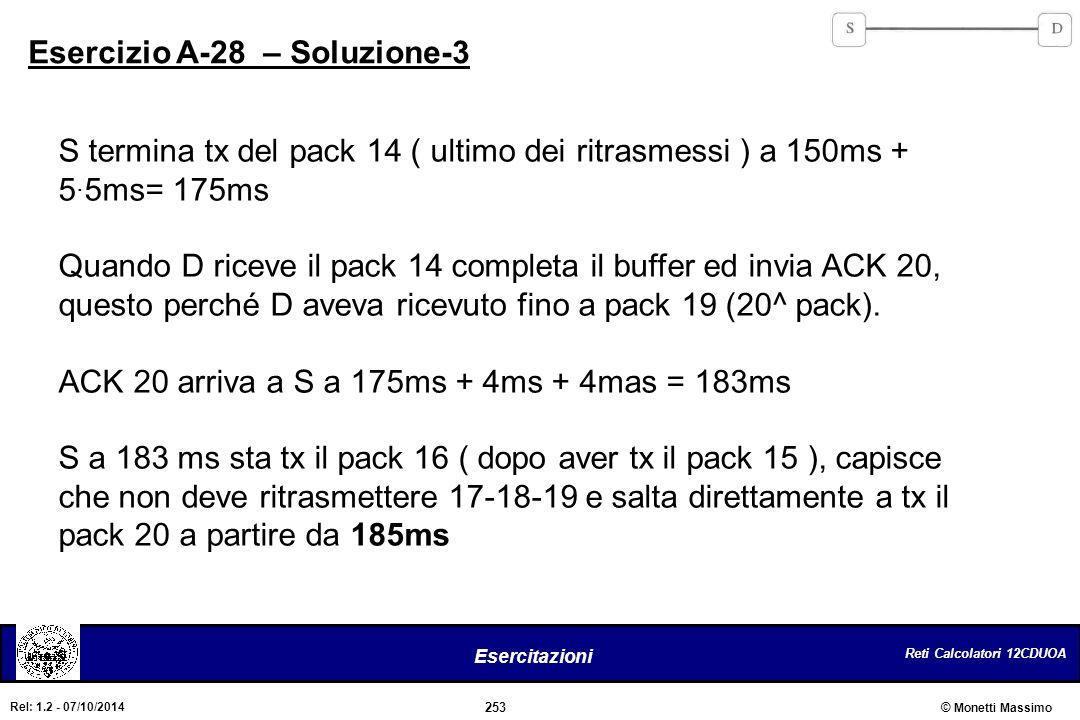 Reti Calcolatori 12CDUOA 253 Esercitazioni © Monetti Massimo Rel: 1.2 - 07/10/2014 Esercizio A-28 – Soluzione-3 S termina tx del pack 14 ( ultimo dei