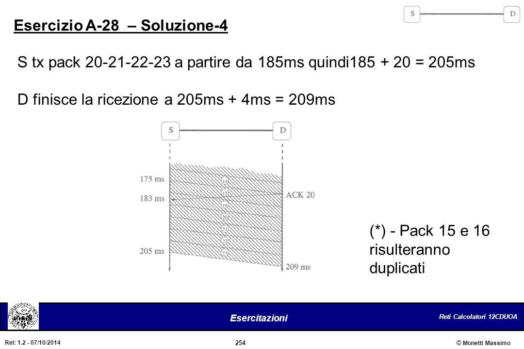 Reti Calcolatori 12CDUOA 254 Esercitazioni © Monetti Massimo Rel: 1.2 - 07/10/2014 Esercizio A-28 – Soluzione-4 S tx pack 20-21-22-23 a partire da 185