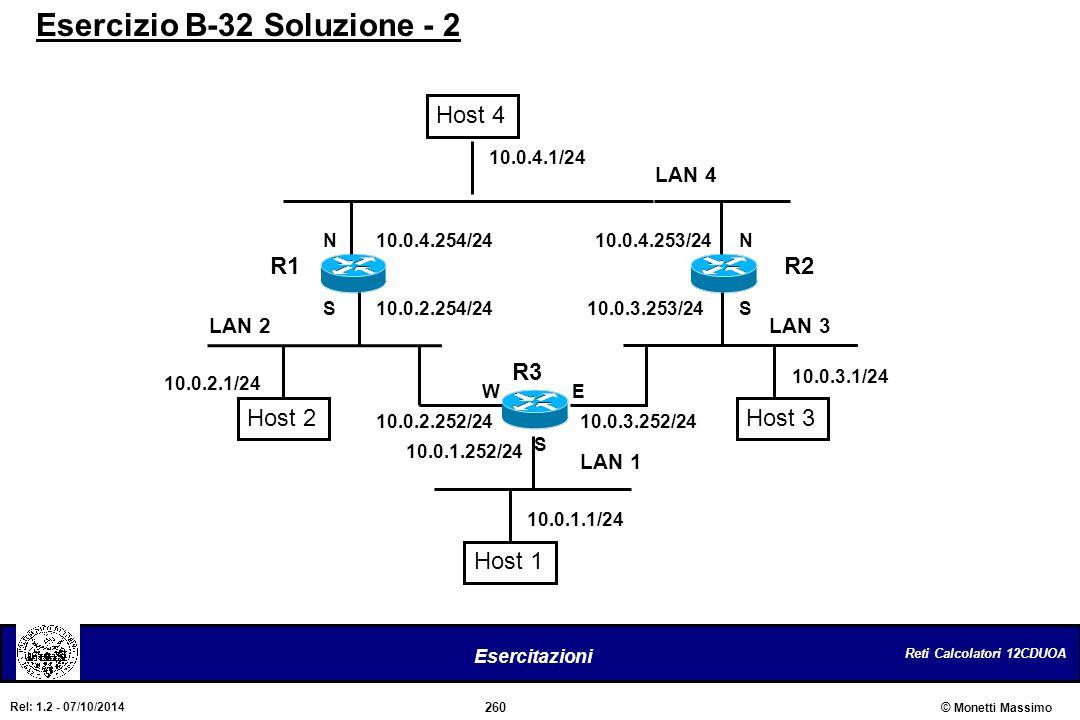 Reti Calcolatori 12CDUOA 260 Esercitazioni © Monetti Massimo Rel: 1.2 - 07/10/2014 Esercizio B-32 Soluzione - 2 10.0.4.1/24 R1R2 R3 LAN 4 LAN 3LAN 2 L
