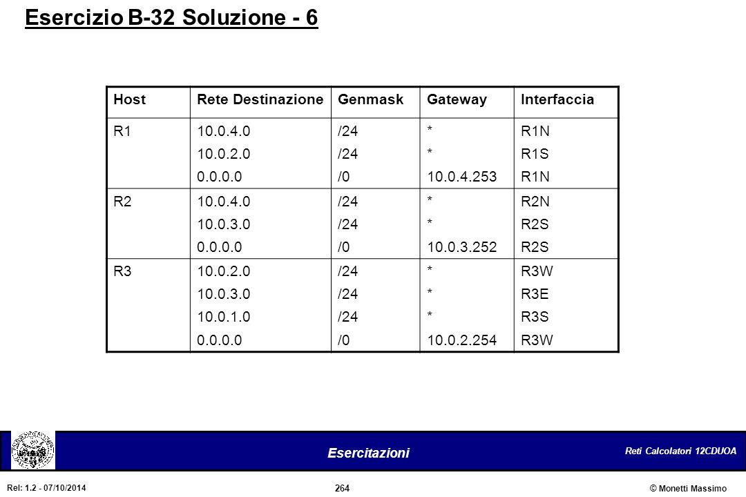 Reti Calcolatori 12CDUOA 264 Esercitazioni © Monetti Massimo Rel: 1.2 - 07/10/2014 HostRete DestinazioneGenmaskGatewayInterfaccia R110.0.4.0 10.0.2.0