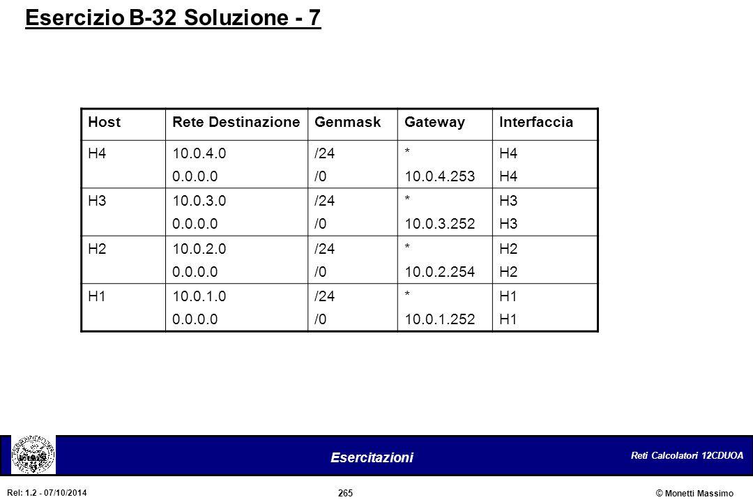 Reti Calcolatori 12CDUOA 265 Esercitazioni © Monetti Massimo Rel: 1.2 - 07/10/2014 HostRete DestinazioneGenmaskGatewayInterfaccia H410.0.4.0 0.0.0.0 /