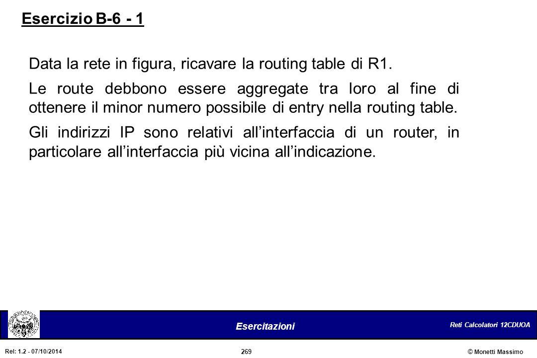 Reti Calcolatori 12CDUOA 269 Esercitazioni © Monetti Massimo Rel: 1.2 - 07/10/2014 Data la rete in figura, ricavare la routing table di R1. Le route d