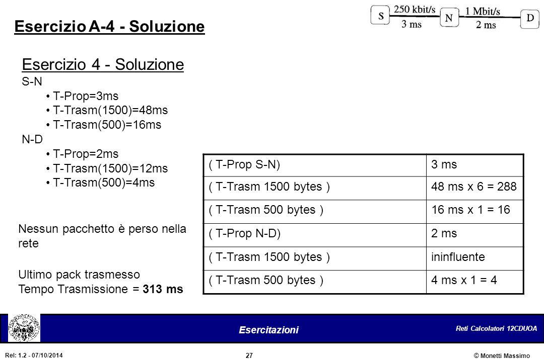 Reti Calcolatori 12CDUOA 27 Esercitazioni © Monetti Massimo Rel: 1.2 - 07/10/2014 Esercizio A-4 - Soluzione Ultimo pack trasmesso Tempo Trasmissione =