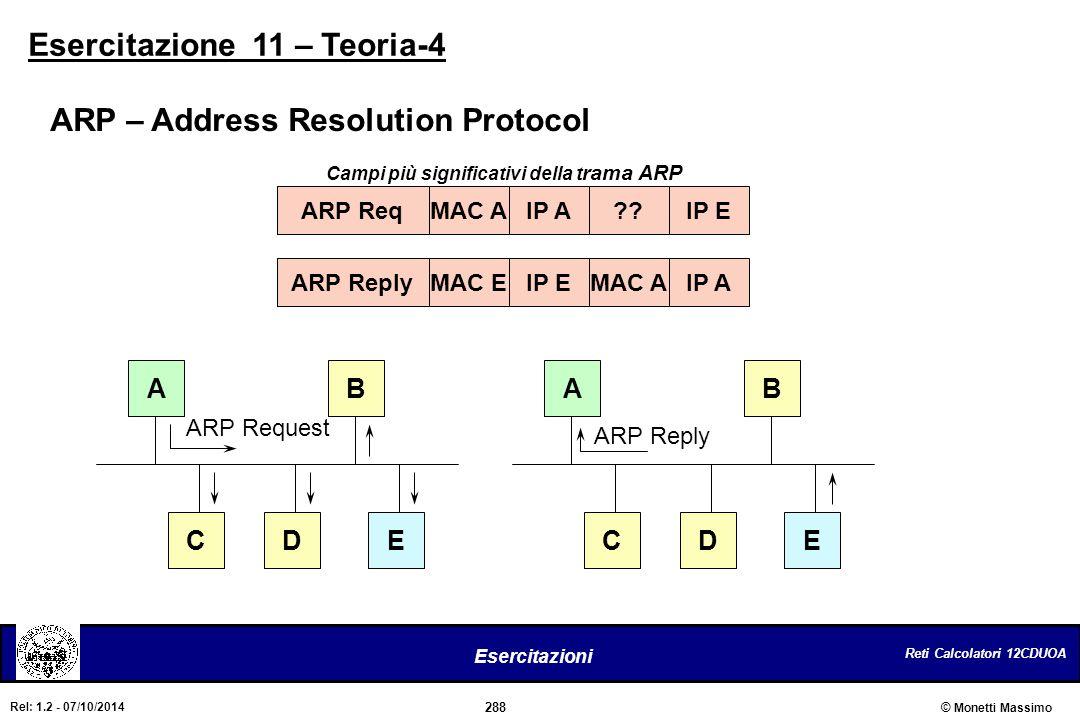 Reti Calcolatori 12CDUOA 288 Esercitazioni © Monetti Massimo Rel: 1.2 - 07/10/2014 MAC AIP AIP E?? MAC EIP EIP AMAC A Campi più significativi della t