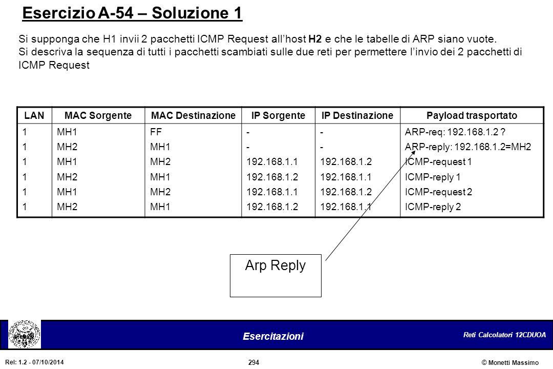 Reti Calcolatori 12CDUOA 294 Esercitazioni © Monetti Massimo Rel: 1.2 - 07/10/2014 Esercizio A-54 – Soluzione 1 LANMAC SorgenteMAC DestinazioneIP Sorg