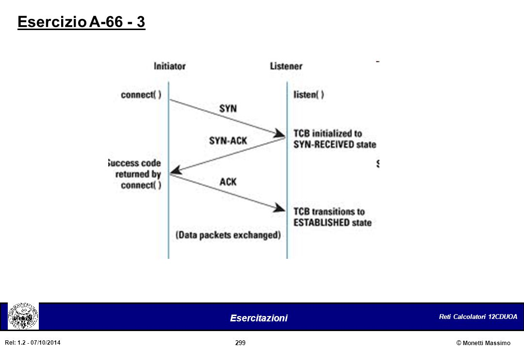 Reti Calcolatori 12CDUOA 299 Esercitazioni © Monetti Massimo Rel: 1.2 - 07/10/2014 Esercizio A-66 - 3