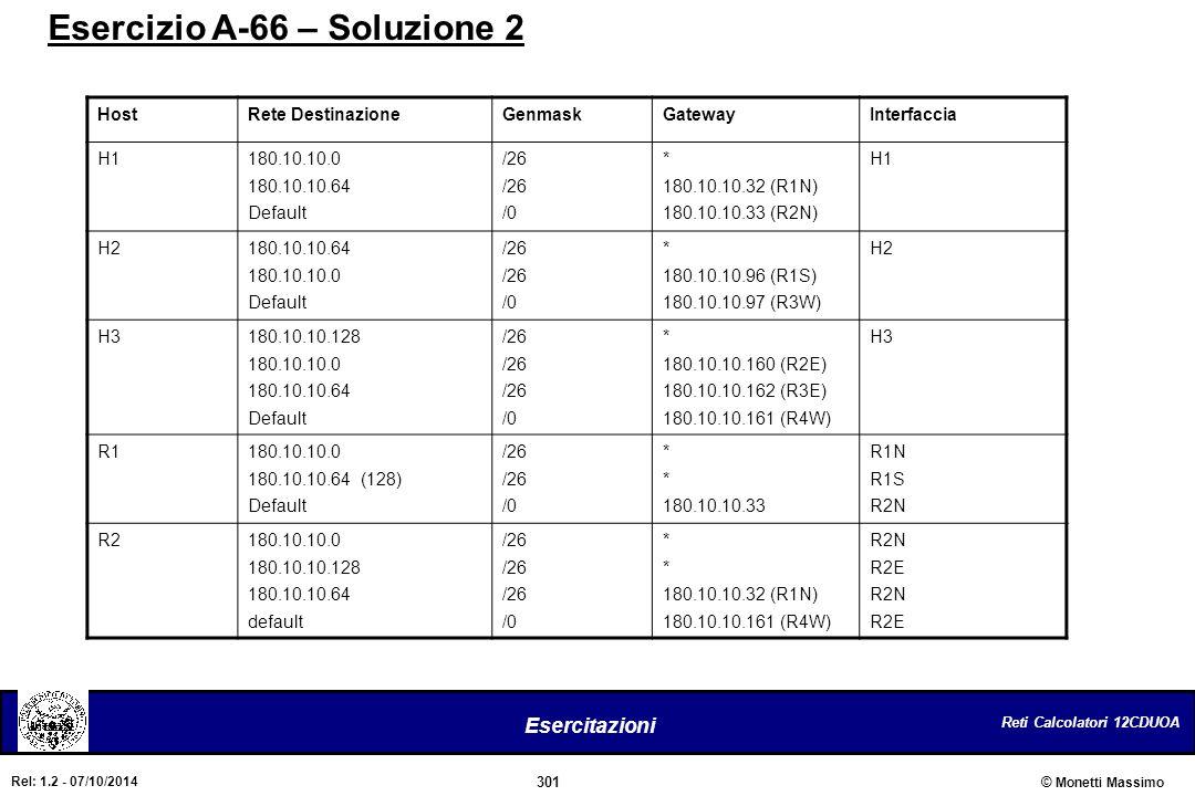 Reti Calcolatori 12CDUOA 301 Esercitazioni © Monetti Massimo Rel: 1.2 - 07/10/2014 HostRete DestinazioneGenmaskGatewayInterfaccia H1180.10.10.0 180.10