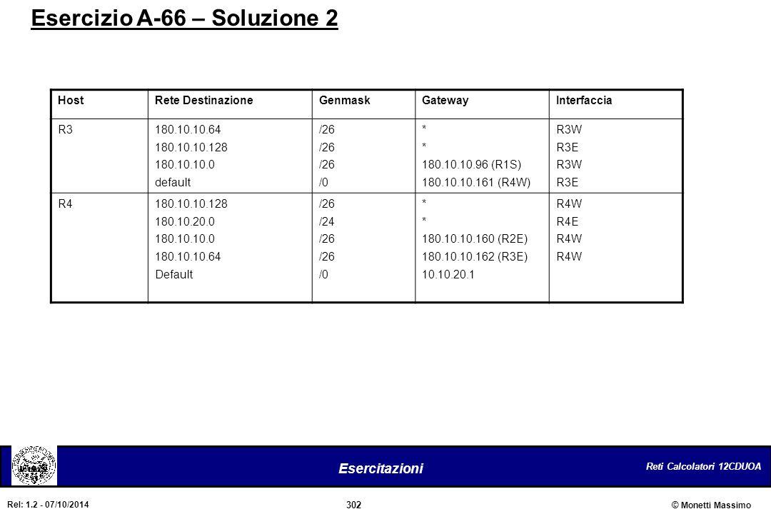 Reti Calcolatori 12CDUOA 302 Esercitazioni © Monetti Massimo Rel: 1.2 - 07/10/2014 HostRete DestinazioneGenmaskGatewayInterfaccia R3180.10.10.64 180.1