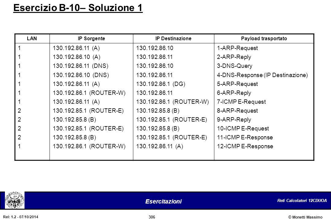 Reti Calcolatori 12CDUOA 306 Esercitazioni © Monetti Massimo Rel: 1.2 - 07/10/2014 LANIP SorgenteIP DestinazionePayload trasportato 111111122221111111