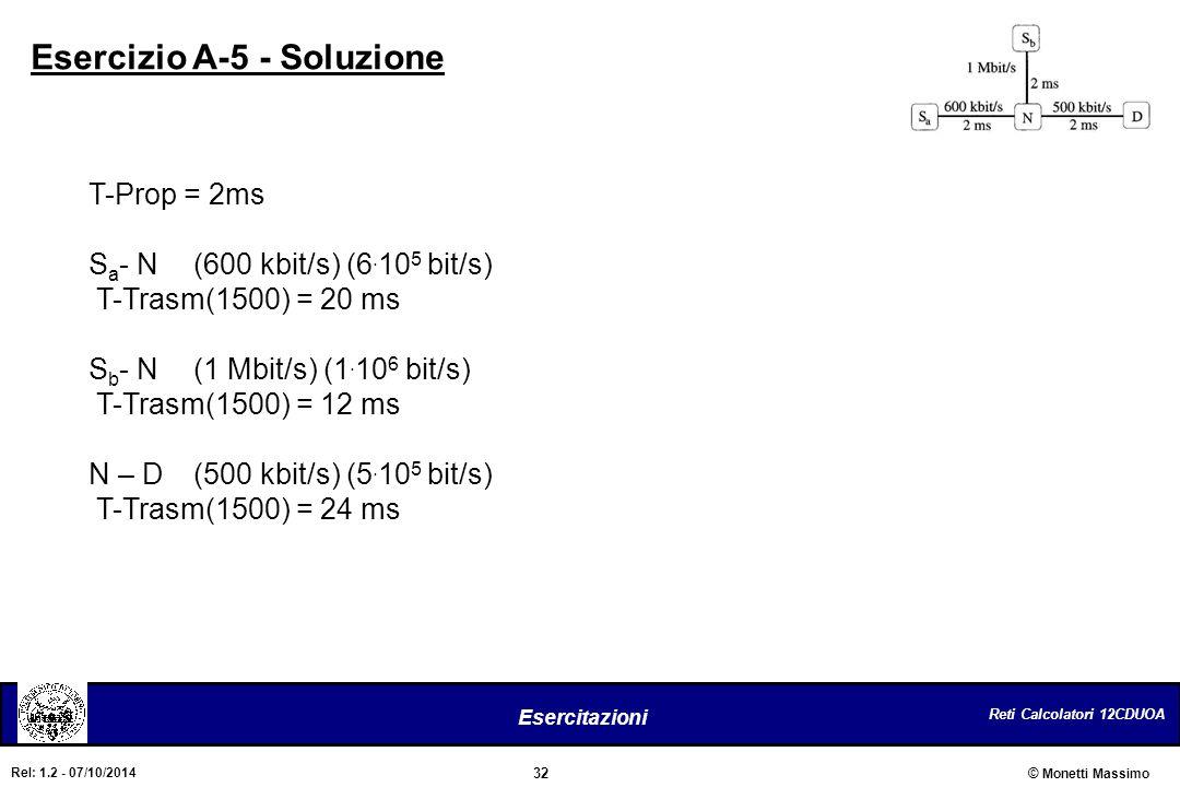 Reti Calcolatori 12CDUOA 32 Esercitazioni © Monetti Massimo Rel: 1.2 - 07/10/2014 Esercizio A-5 - Soluzione T-Prop = 2ms S a - N (600 kbit/s) (6. 10 5