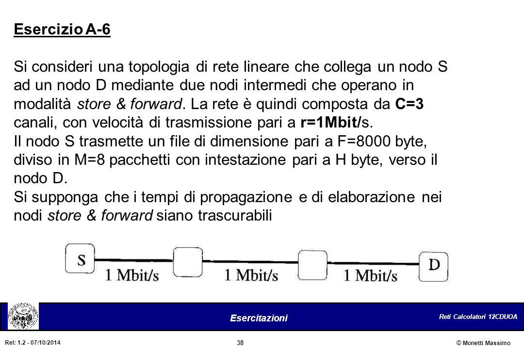 Reti Calcolatori 12CDUOA 38 Esercitazioni © Monetti Massimo Rel: 1.2 - 07/10/2014 Esercizio A-6 Si consideri una topologia di rete lineare che collega