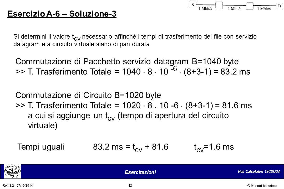 Reti Calcolatori 12CDUOA 43 Esercitazioni © Monetti Massimo Rel: 1.2 - 07/10/2014 Esercizio A-6 – Soluzione-3 Si determini il valore t cv necessario a