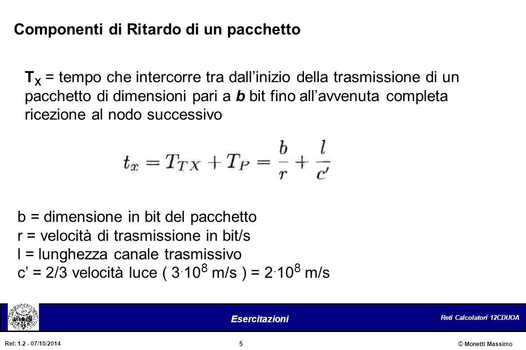 Reti Calcolatori 12CDUOA 5 Esercitazioni © Monetti Massimo Rel: 1.2 - 07/10/2014 Componenti di Ritardo di un pacchetto b = dimensione in bit del pacch