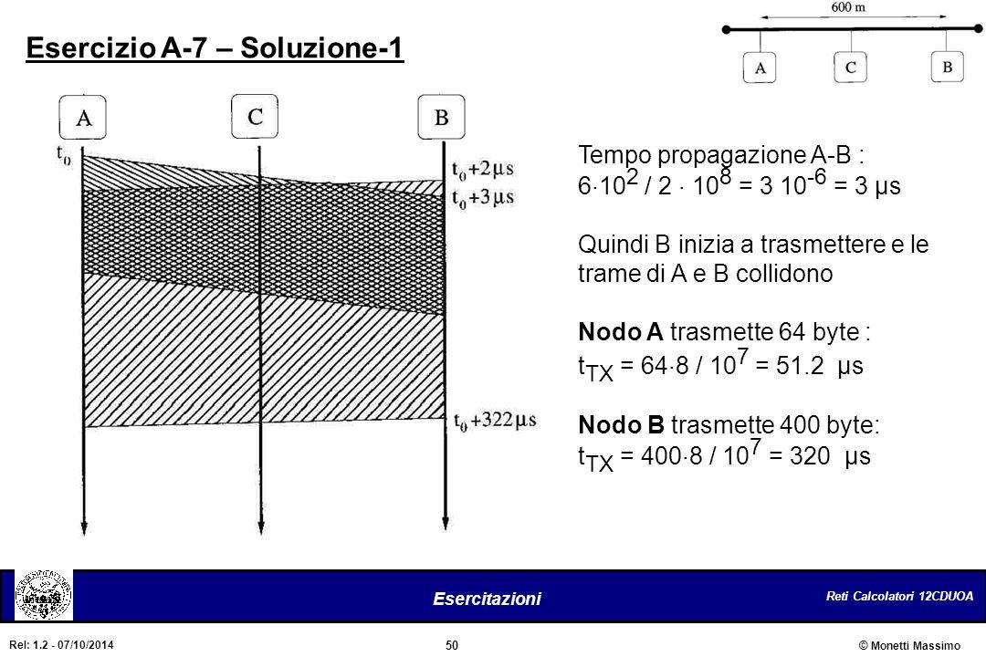 Reti Calcolatori 12CDUOA 50 Esercitazioni © Monetti Massimo Rel: 1.2 - 07/10/2014 Esercizio A-7 – Soluzione-1 Tempo propagazione A-B : 6. 10 2 / 2. 10