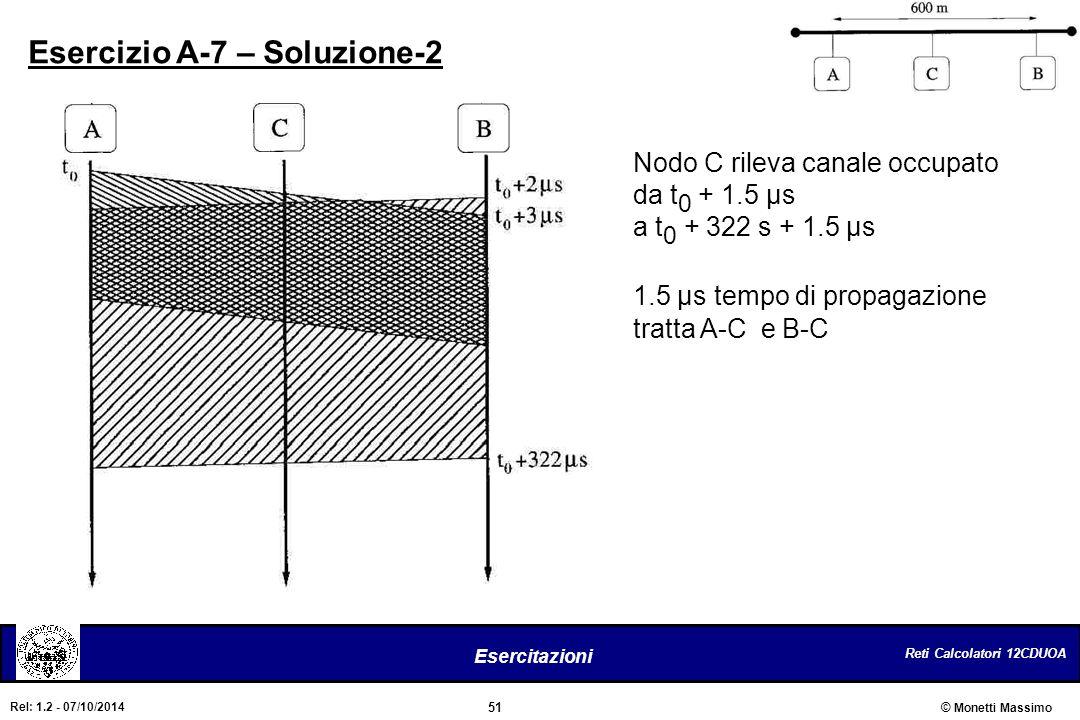 Reti Calcolatori 12CDUOA 51 Esercitazioni © Monetti Massimo Rel: 1.2 - 07/10/2014 Esercizio A-7 – Soluzione-2 Nodo C rileva canale occupato da t 0 + 1