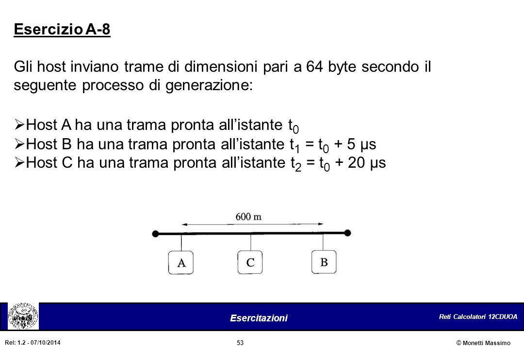 Reti Calcolatori 12CDUOA 53 Esercitazioni © Monetti Massimo Rel: 1.2 - 07/10/2014 Esercizio A-8 Gli host inviano trame di dimensioni pari a 64 byte se