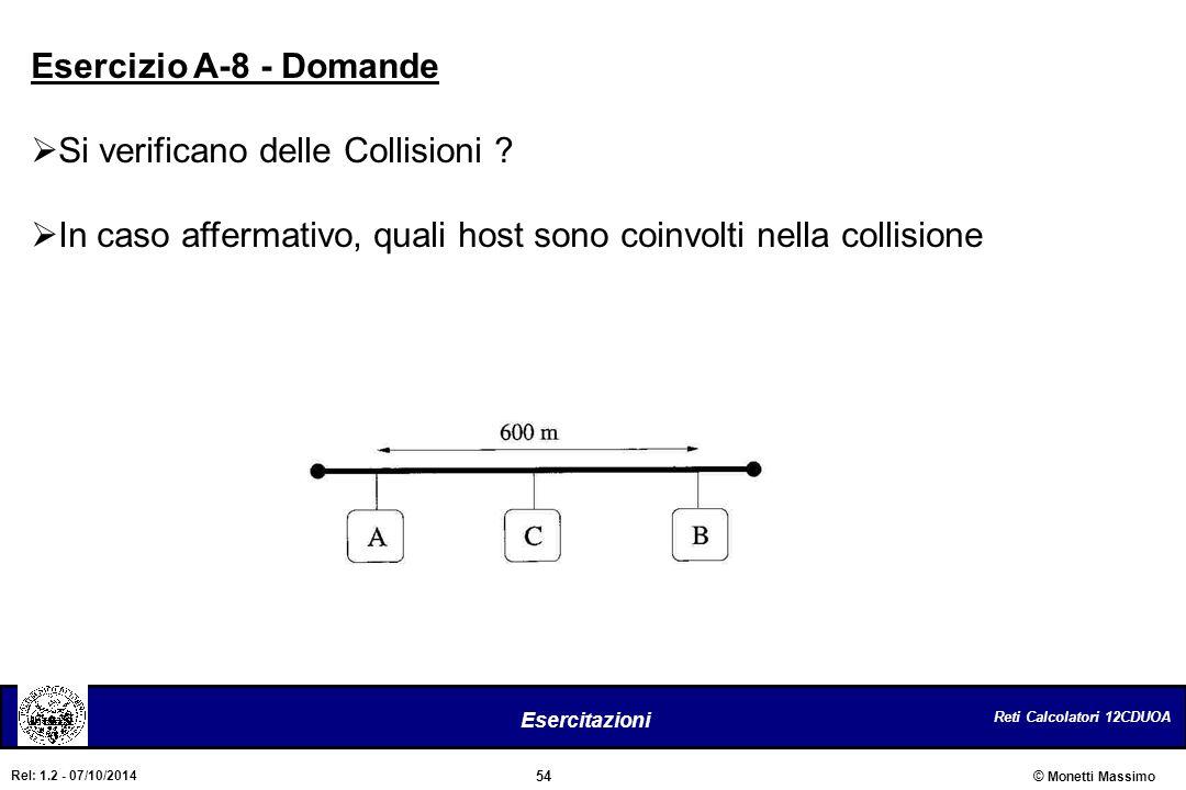 Reti Calcolatori 12CDUOA 54 Esercitazioni © Monetti Massimo Rel: 1.2 - 07/10/2014 Esercizio A-8 - Domande  Si verificano delle Collisioni ?  In caso