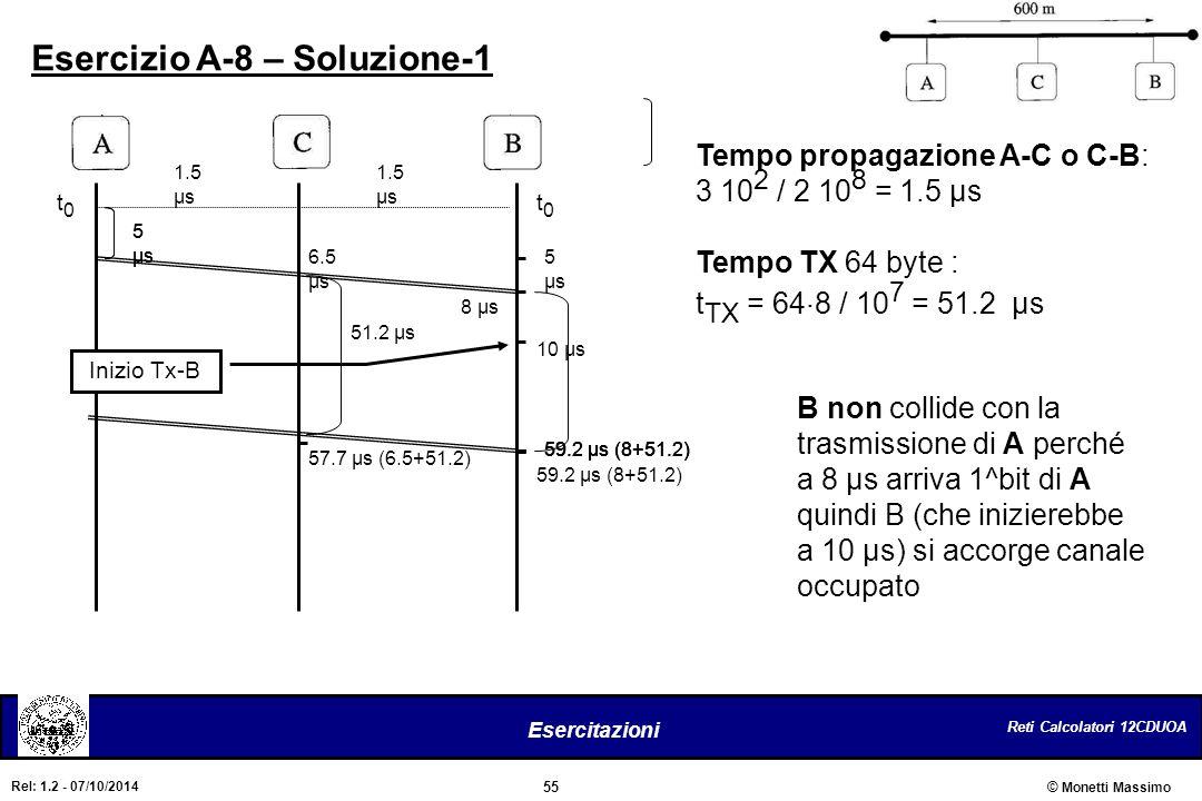 Reti Calcolatori 12CDUOA 55 Esercitazioni © Monetti Massimo Rel: 1.2 - 07/10/2014 Esercizio A-8 – Soluzione-1 Tempo propagazione A-C o C-B: 3 10 2 / 2