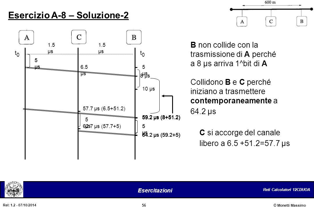 Reti Calcolatori 12CDUOA 56 Esercitazioni © Monetti Massimo Rel: 1.2 - 07/10/2014 Esercizio A-8 – Soluzione-2 t0t0 6.5 µs 8 µs 5µs5µs t0t0 5µs5µs 10 µ