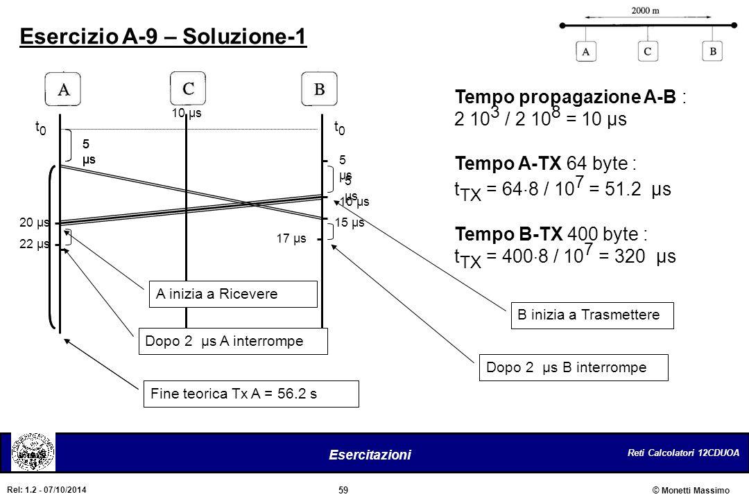 Reti Calcolatori 12CDUOA 59 Esercitazioni © Monetti Massimo Rel: 1.2 - 07/10/2014 Esercizio A-9 – Soluzione-1 Tempo propagazione A-B : 2 10 3 / 2 10 8