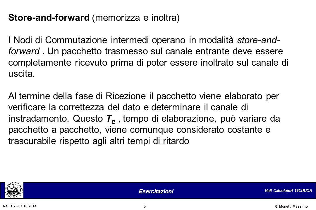 Reti Calcolatori 12CDUOA 6 Esercitazioni © Monetti Massimo Rel: 1.2 - 07/10/2014 Store-and-forward (memorizza e inoltra) I Nodi di Commutazione interm