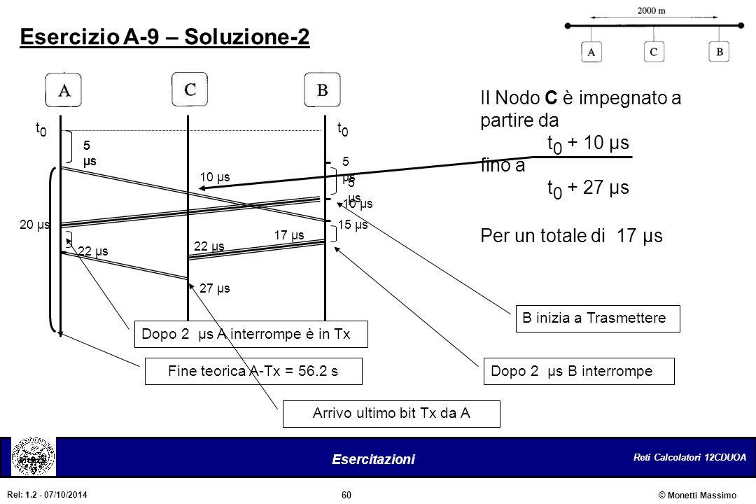 Reti Calcolatori 12CDUOA 60 Esercitazioni © Monetti Massimo Rel: 1.2 - 07/10/2014 Esercizio A-9 – Soluzione-2 Il Nodo C è impegnato a partire da t 0 +