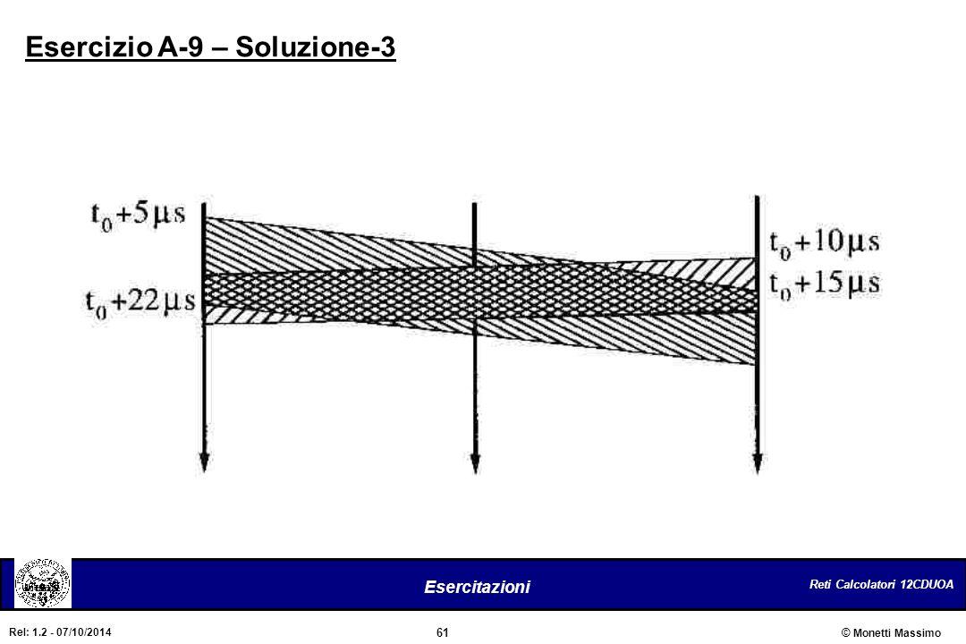 Reti Calcolatori 12CDUOA 61 Esercitazioni © Monetti Massimo Rel: 1.2 - 07/10/2014 Esercizio A-9 – Soluzione-3